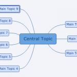 Mapas Mentais – Usando para estudar vídeos